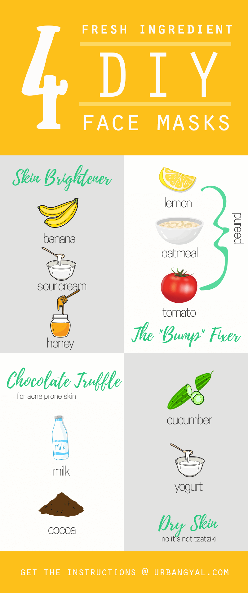 DIY Face Mask with Fresh ingredients