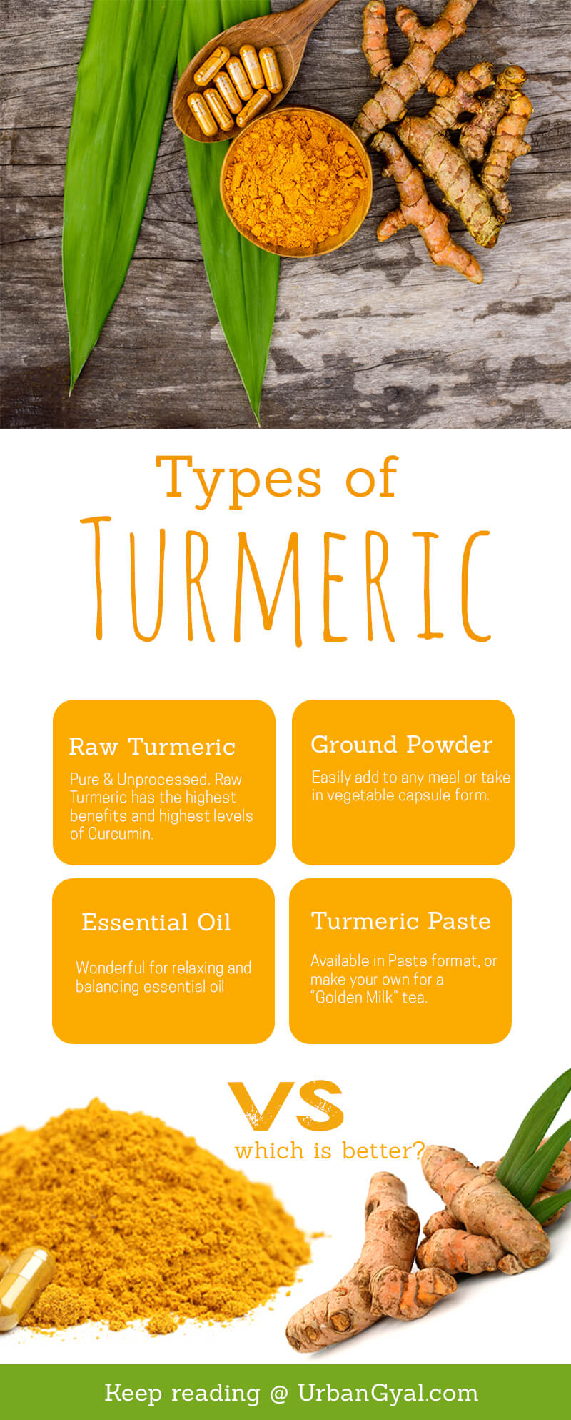 Types of Turmeric, Which is Better Raw or Ground Turmeric?