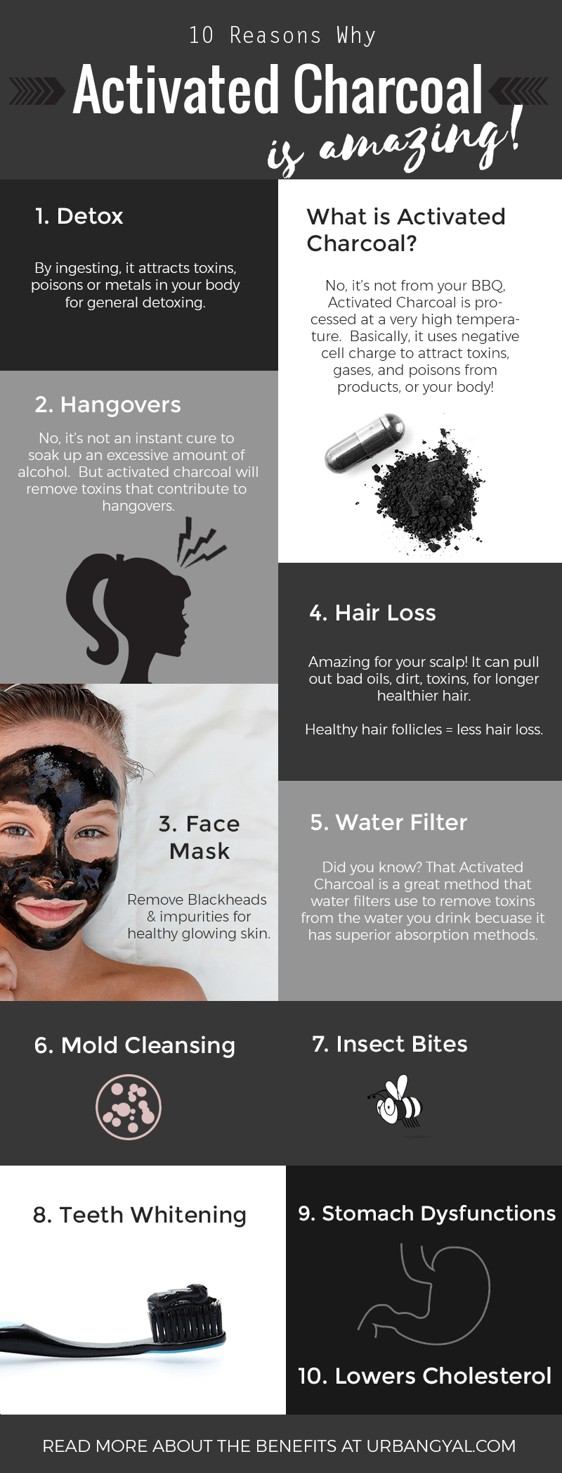 Activated Charcoal Benefits Infographic