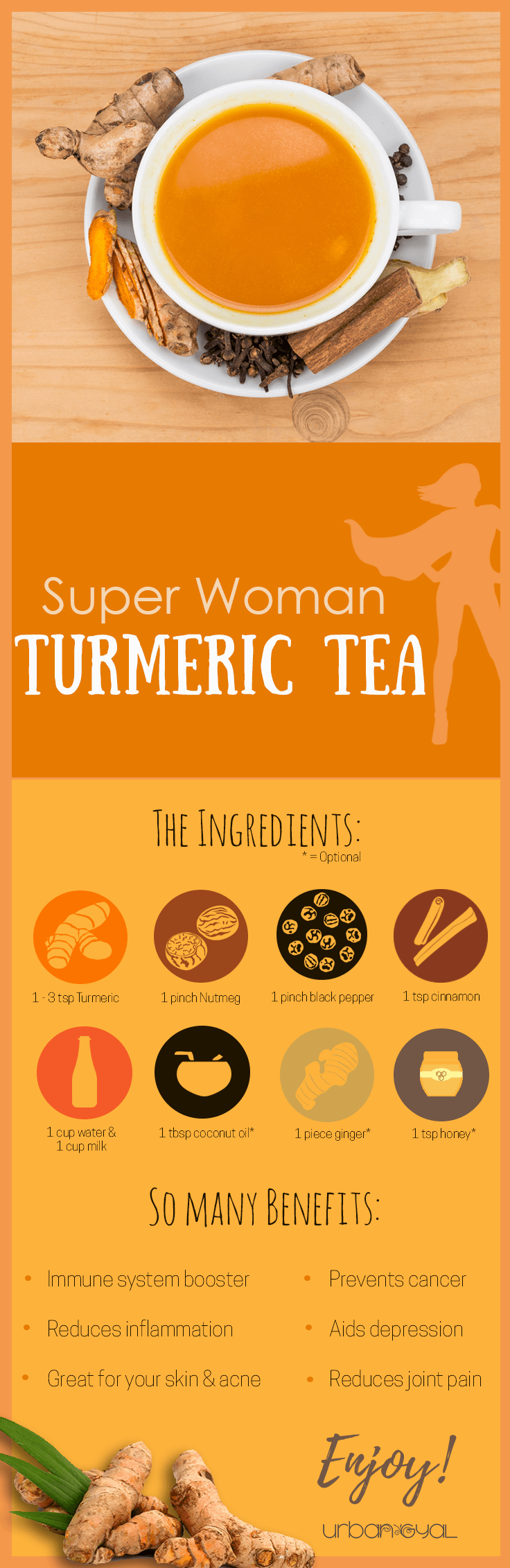 Super Woman Turmeric Tea