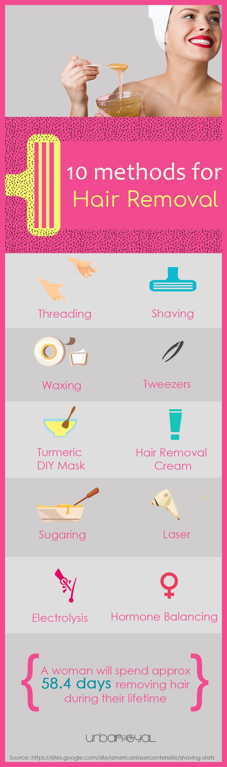 10 Hair Removal Methods Pinterest